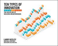 Cover art for Ten Types of Innovation